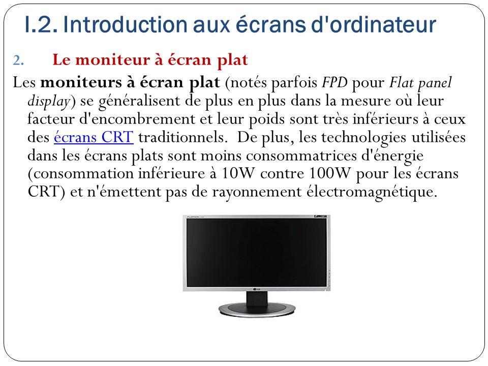 I.2. Introduction aux écrans d ordinateur