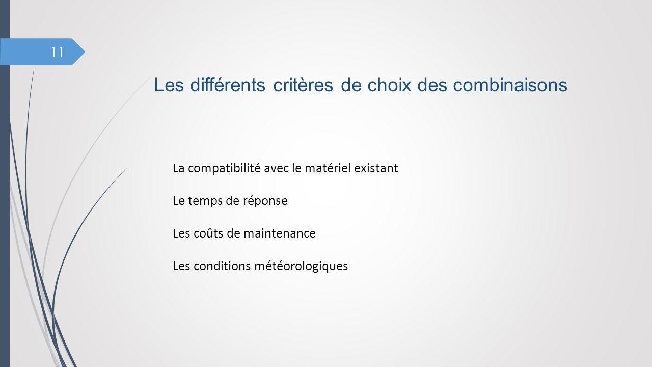 Les différents critères de choix des combinaisons