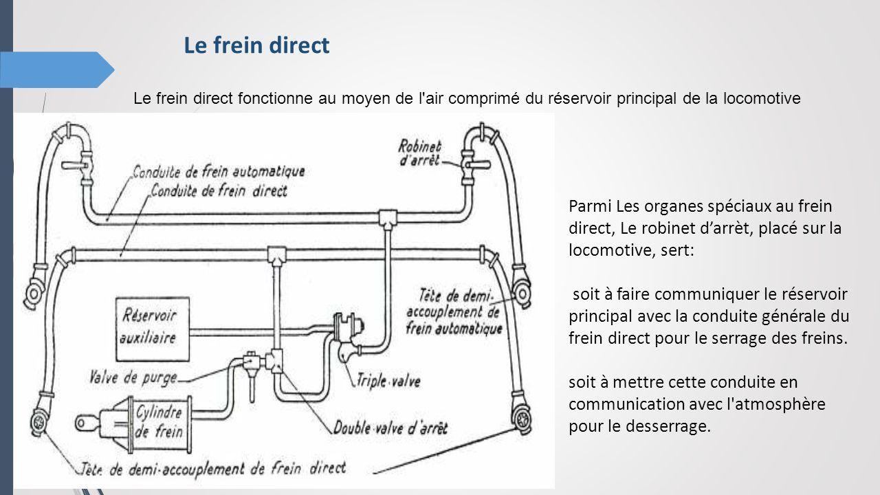 Le frein direct Le frein direct fonctionne au moyen de l air comprimé du réservoir principal de la locomotive.