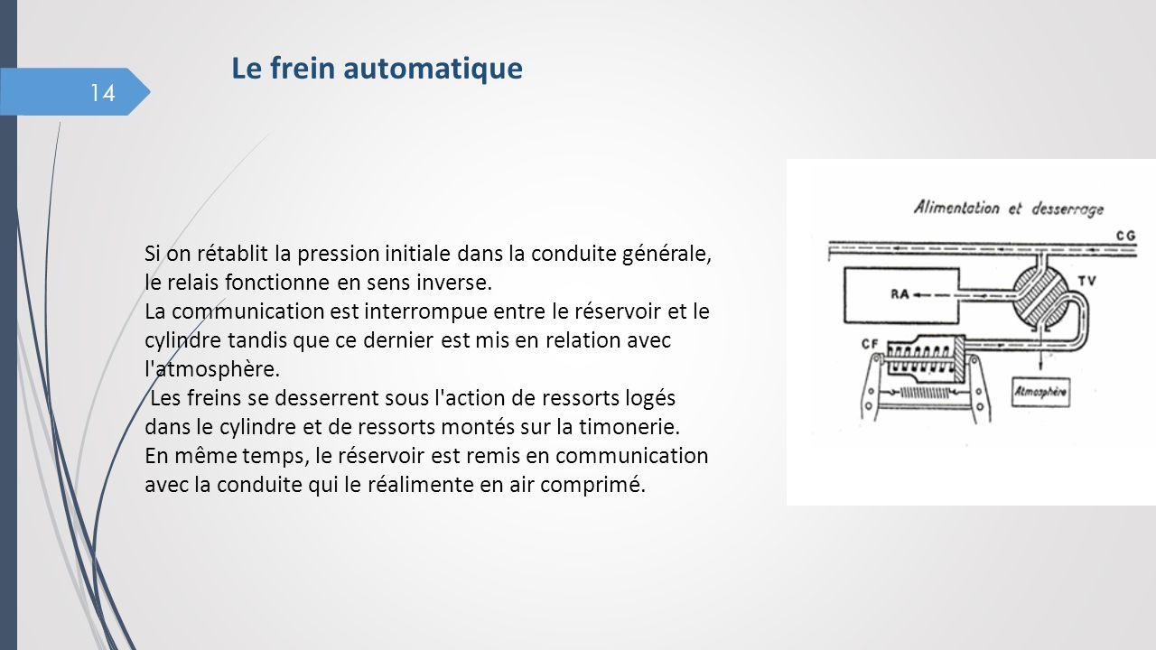 Le frein automatique Si on rétablit la pression initiale dans la conduite générale, le relais fonctionne en sens inverse.