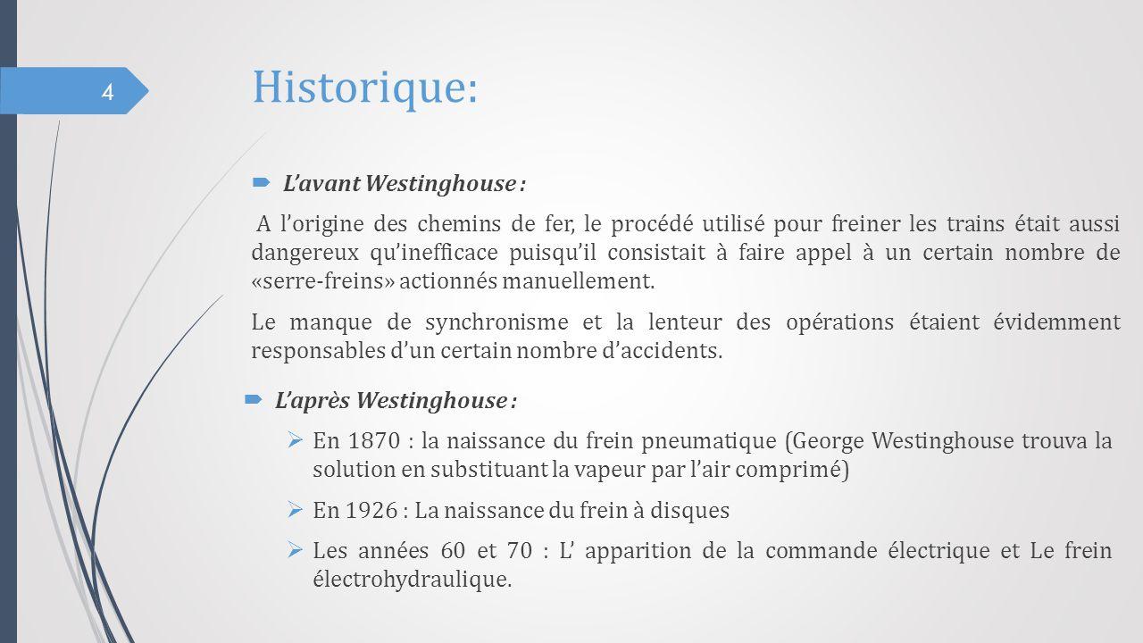 Historique: L'avant Westinghouse :
