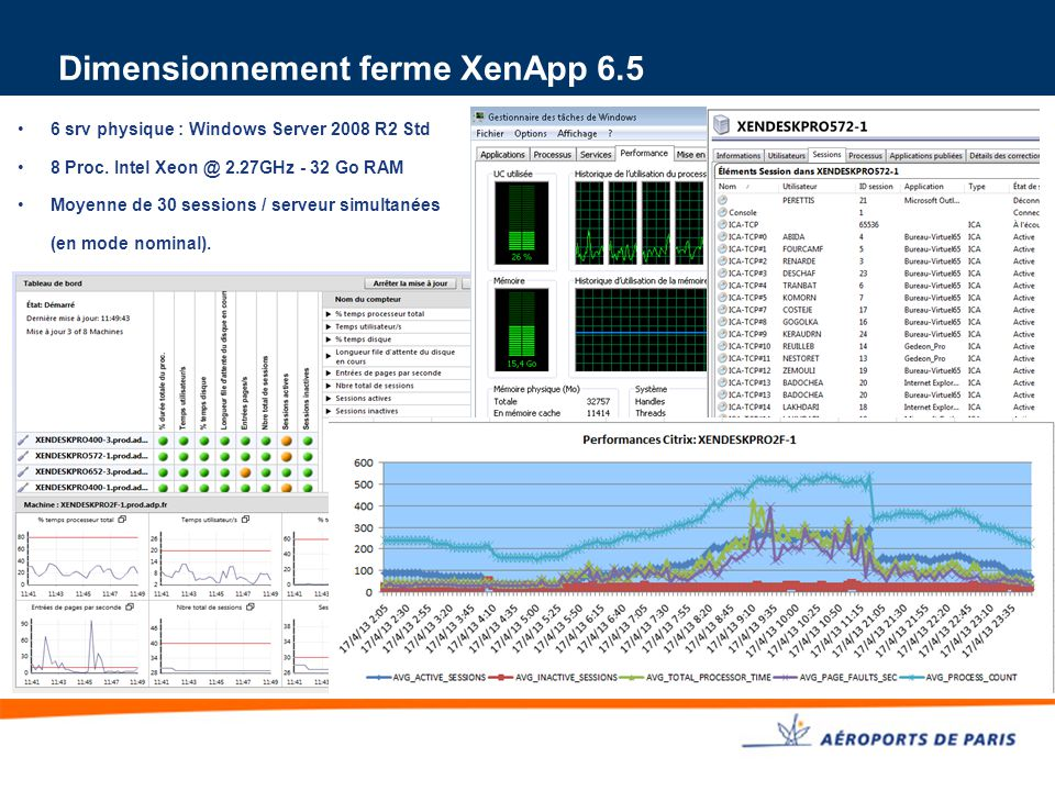 Dimensionnement ferme XenApp 6.5