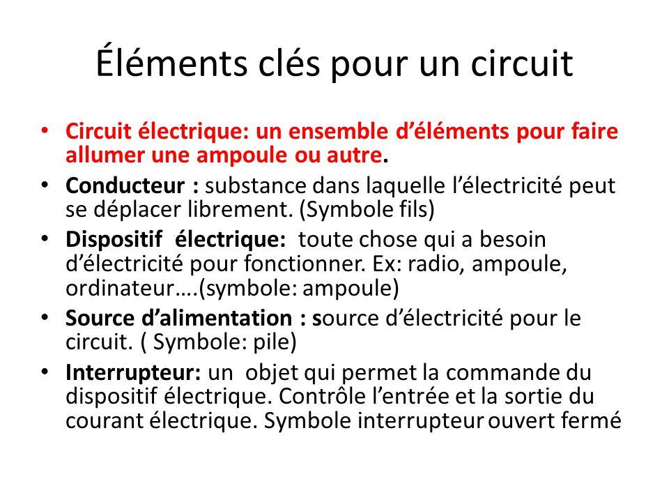 Éléments clés pour un circuit