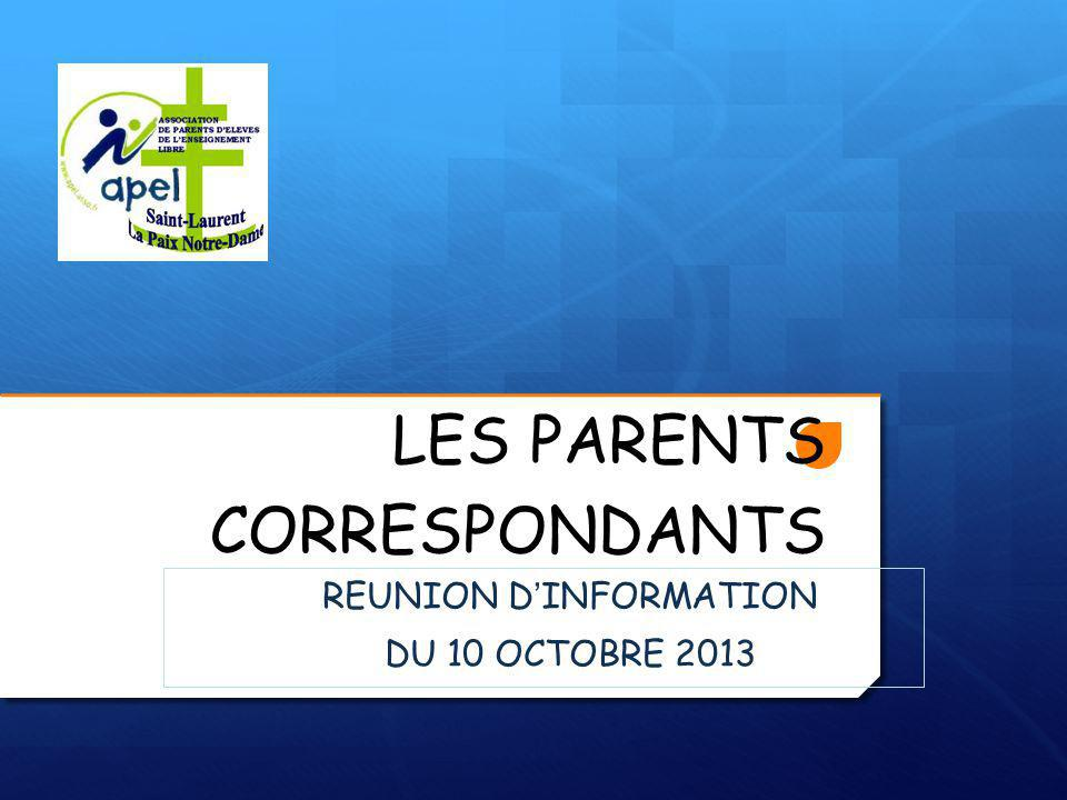 LES PARENTS CORRESPONDANTS