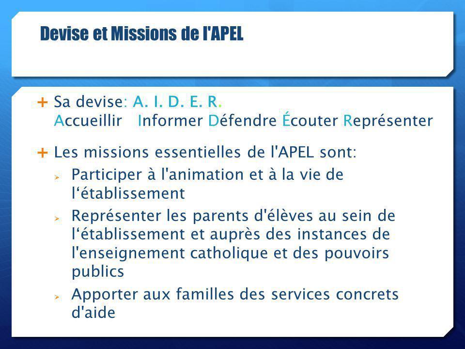 Devise et Missions de l APEL