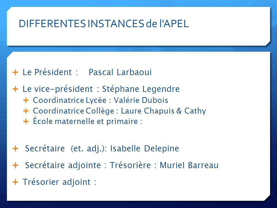 DIFFERENTES INSTANCES de l APEL