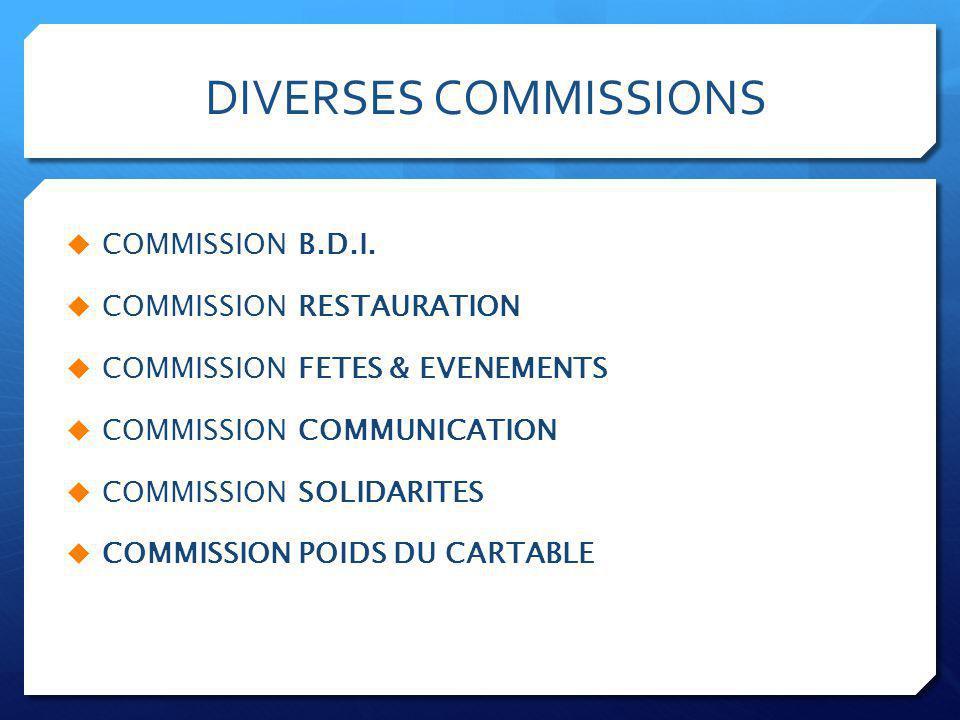DIVERSES COMMISSIONS COMMISSION B.D.I. COMMISSION RESTAURATION