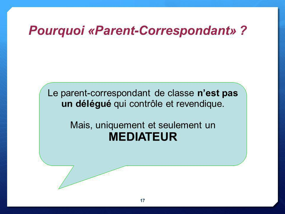 Pourquoi «Parent-Correspondant»