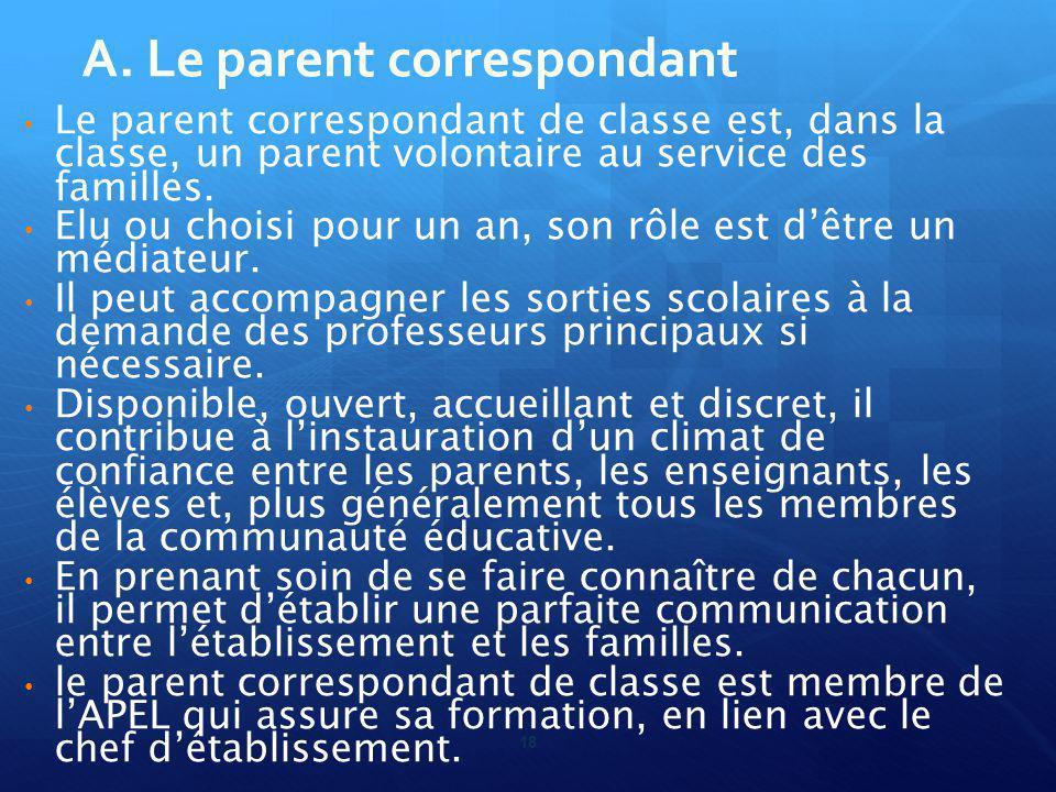 A. Le parent correspondant