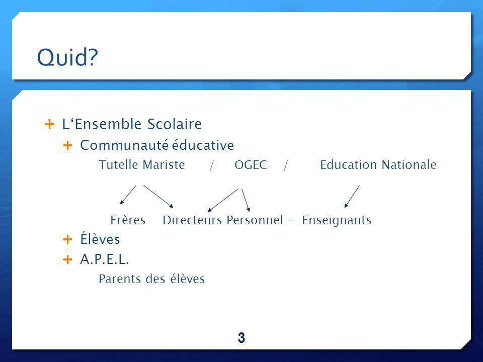 Quid L'Ensemble Scolaire Communauté éducative Élèves A.P.E.L.