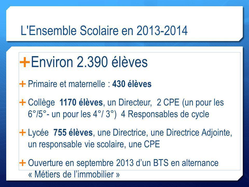 L Ensemble Scolaire en 2013-2014