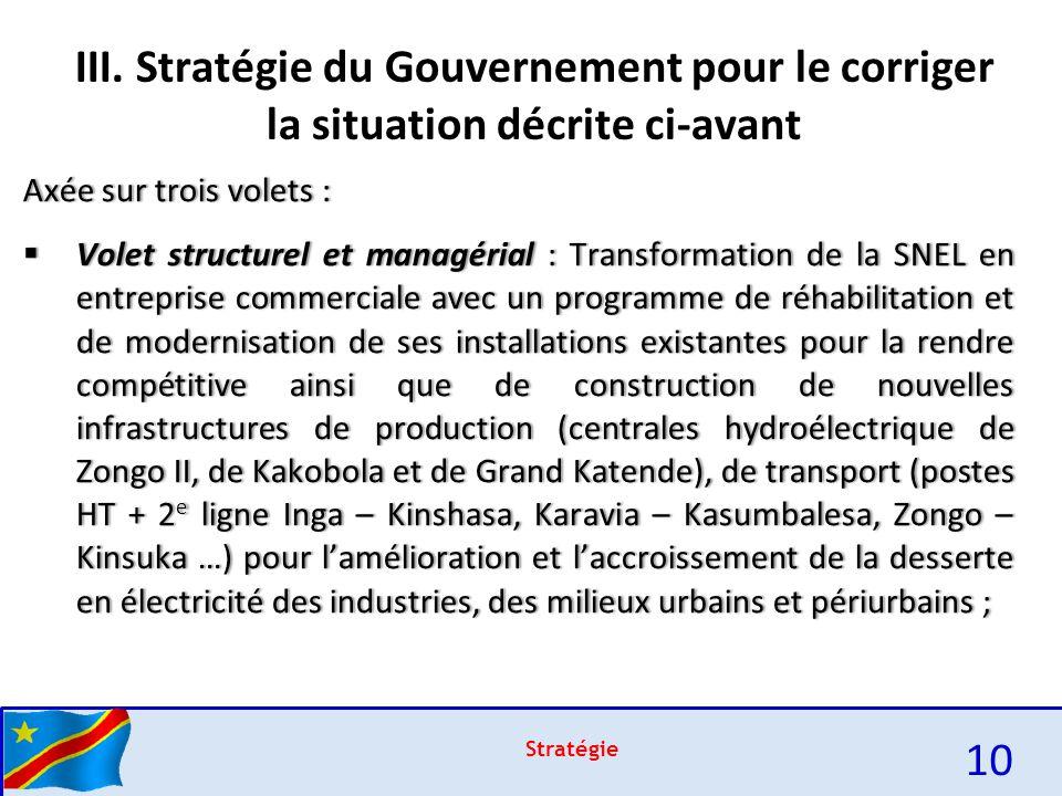 III. Stratégie du Gouvernement pour le corriger la situation décrite ci-avant