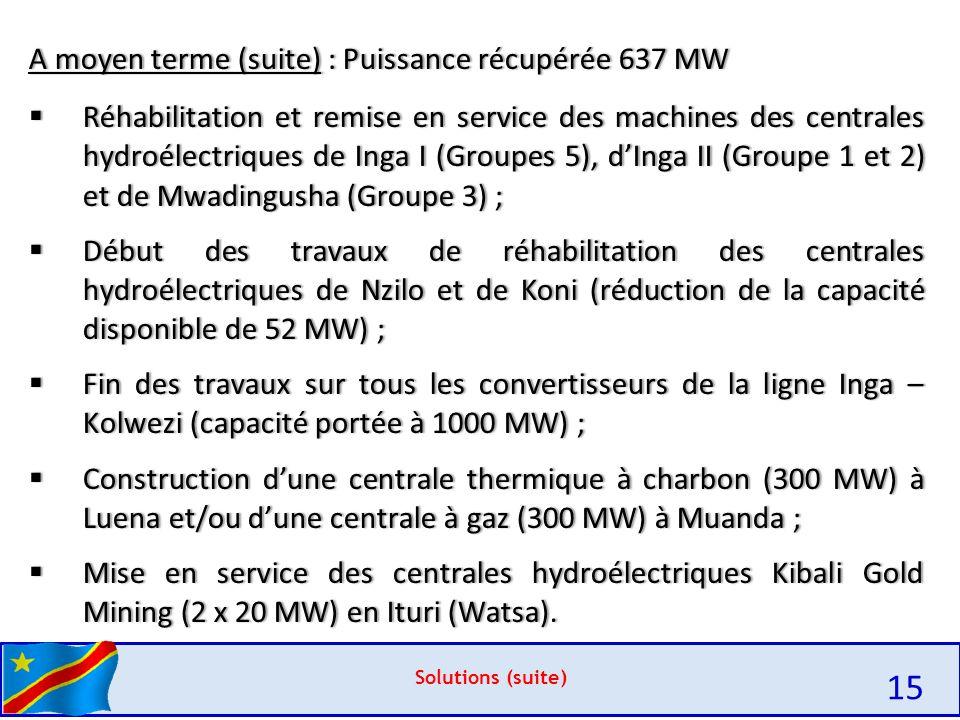 15 A moyen terme (suite) : Puissance récupérée 637 MW