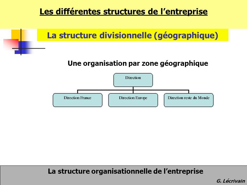 Les différentes structures de l'entreprise
