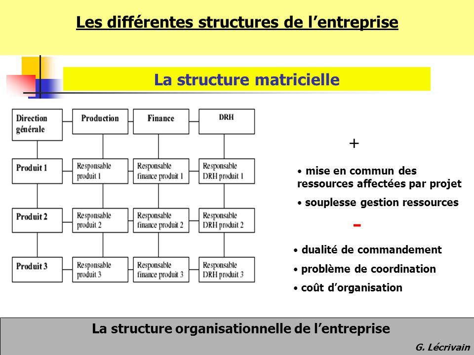 - Les différentes structures de l'entreprise La structure matricielle