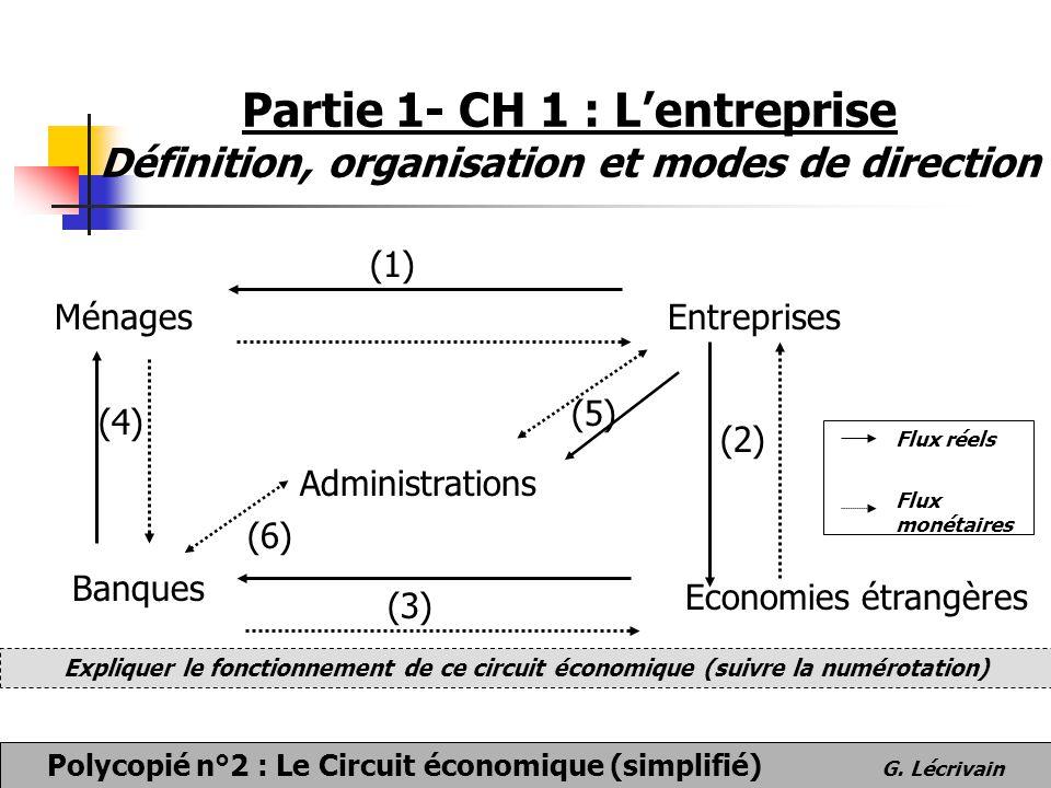 Polycopié n°2 : Le Circuit économique (simplifié) G. Lécrivain