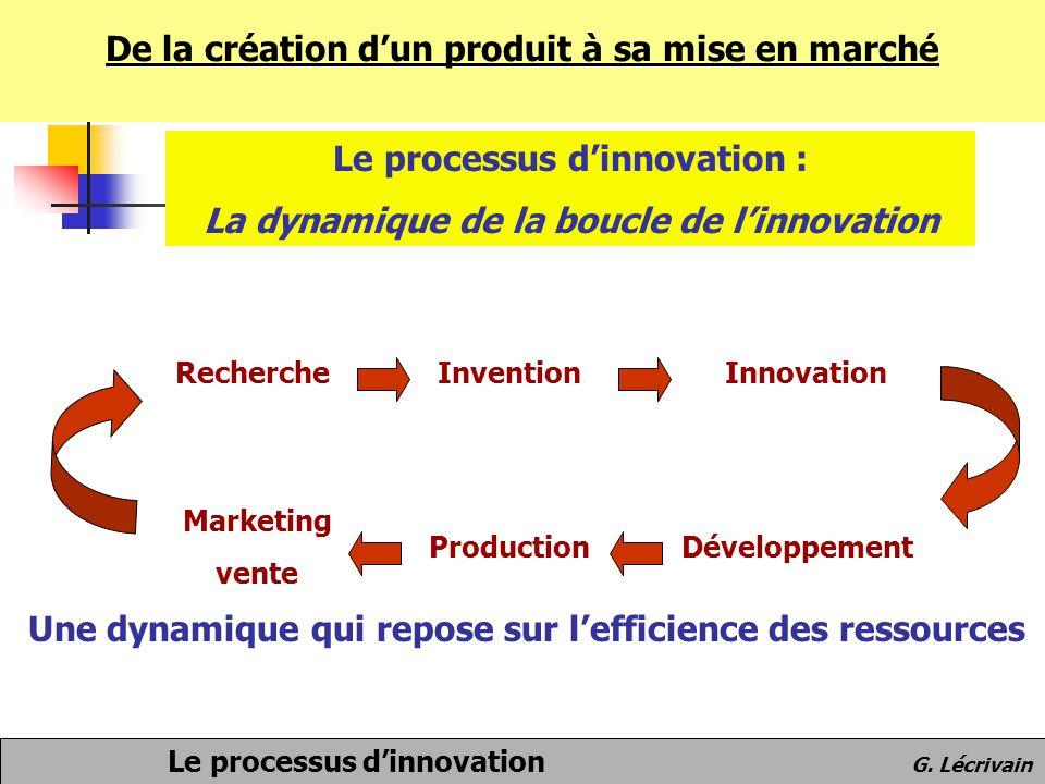 De la création d'un produit à sa mise en marché