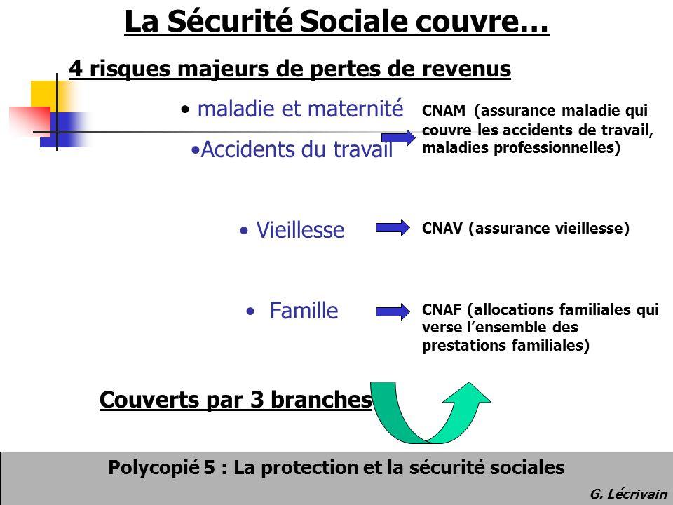La Sécurité Sociale couvre…
