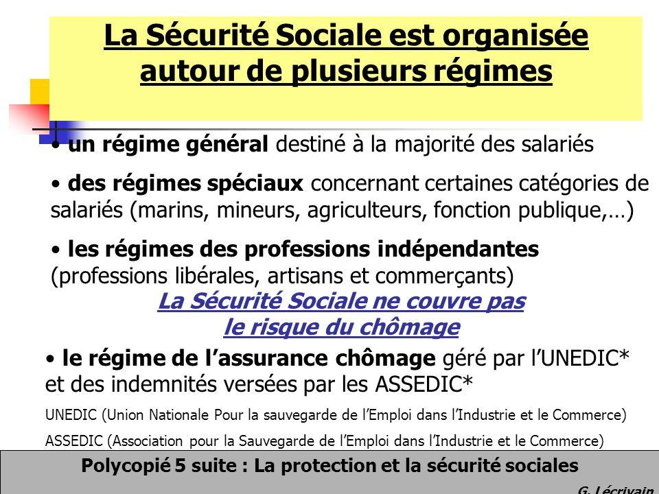 La Sécurité Sociale est organisée autour de plusieurs régimes