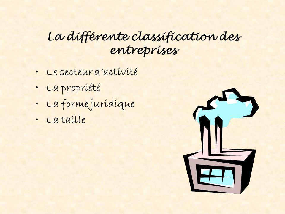 La différente classification des entreprises