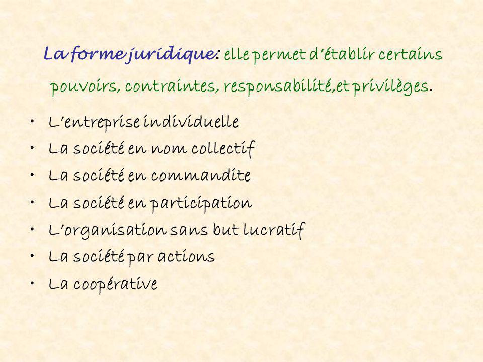 L'entreprise individuelle La société en nom collectif