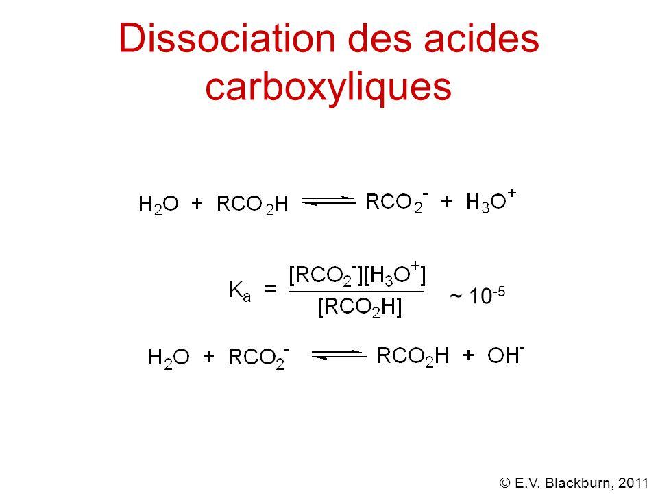 Dissociation des acides carboxyliques