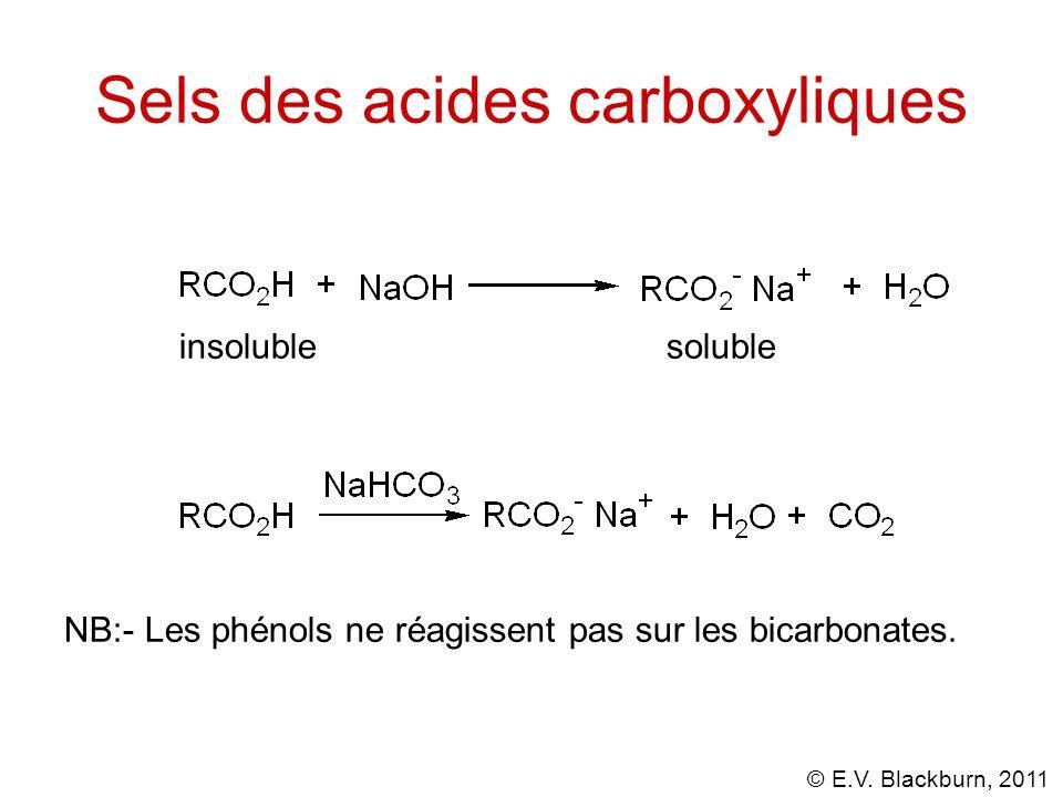Sels des acides carboxyliques