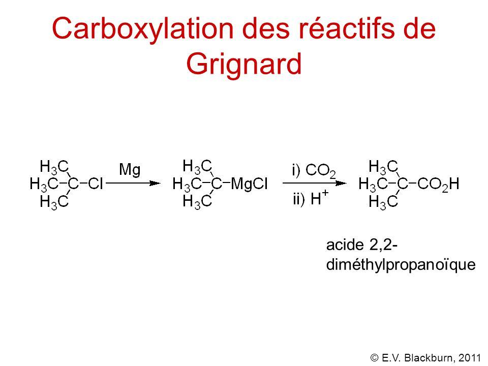 Carboxylation des réactifs de Grignard