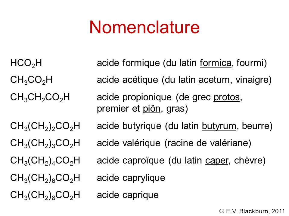 Nomenclature HCO2H acide formique (du latin formica, fourmi)