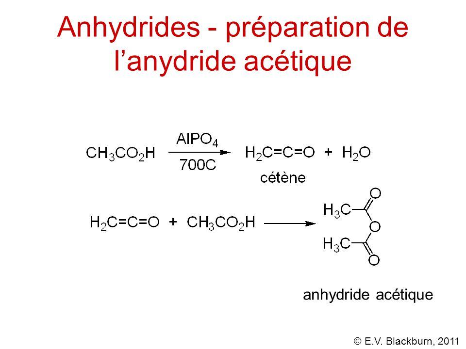 Anhydrides - préparation de l'anydride acétique