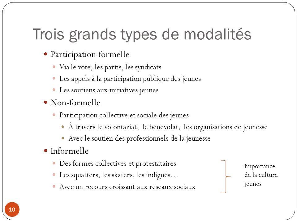 Trois grands types de modalités