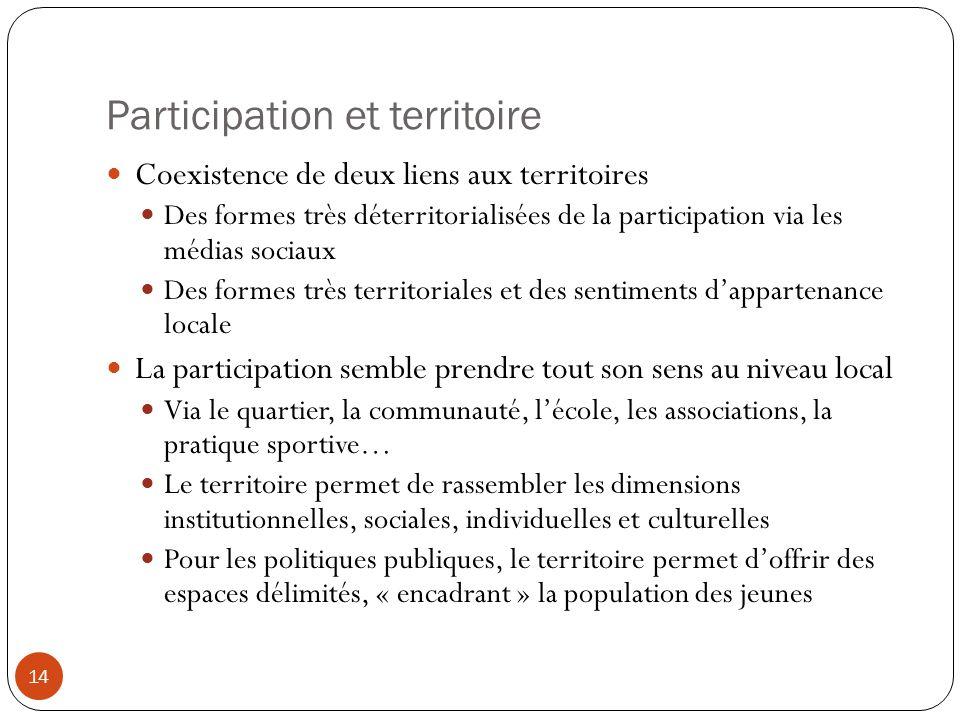 Participation et territoire