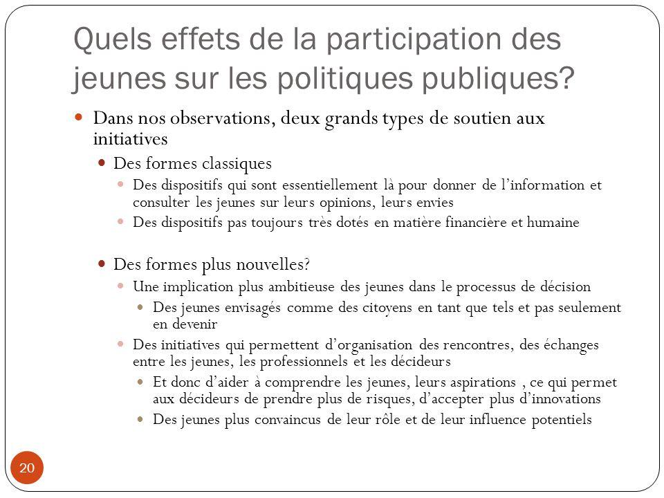 Quels effets de la participation des jeunes sur les politiques publiques