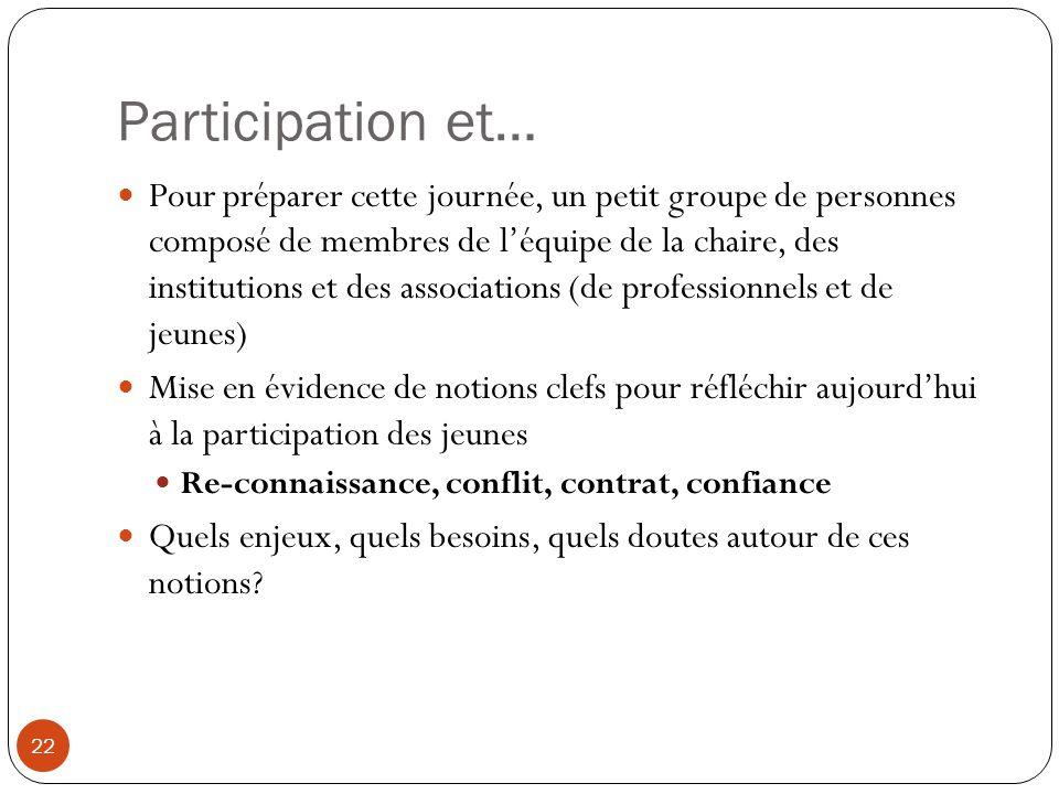 Participation et…