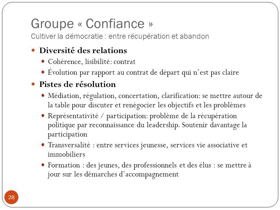 Groupe « Confiance » Cultiver la démocratie : entre récupération et abandon