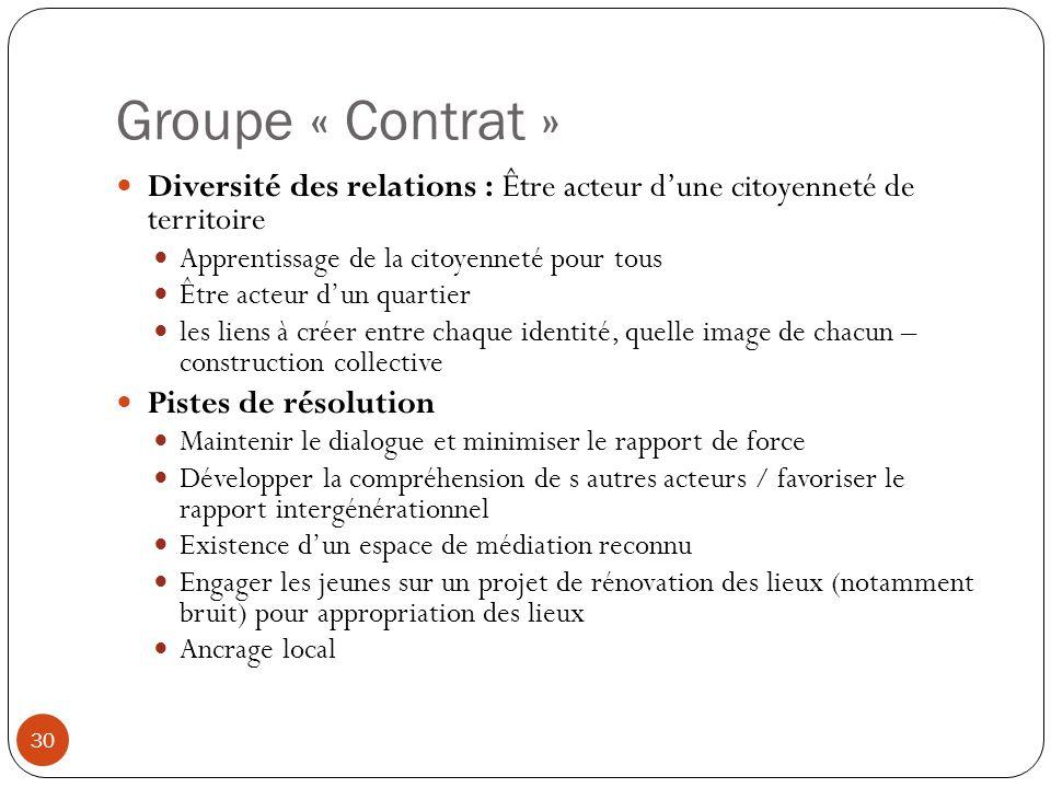Groupe « Contrat » Diversité des relations : Être acteur d'une citoyenneté de territoire. Apprentissage de la citoyenneté pour tous.