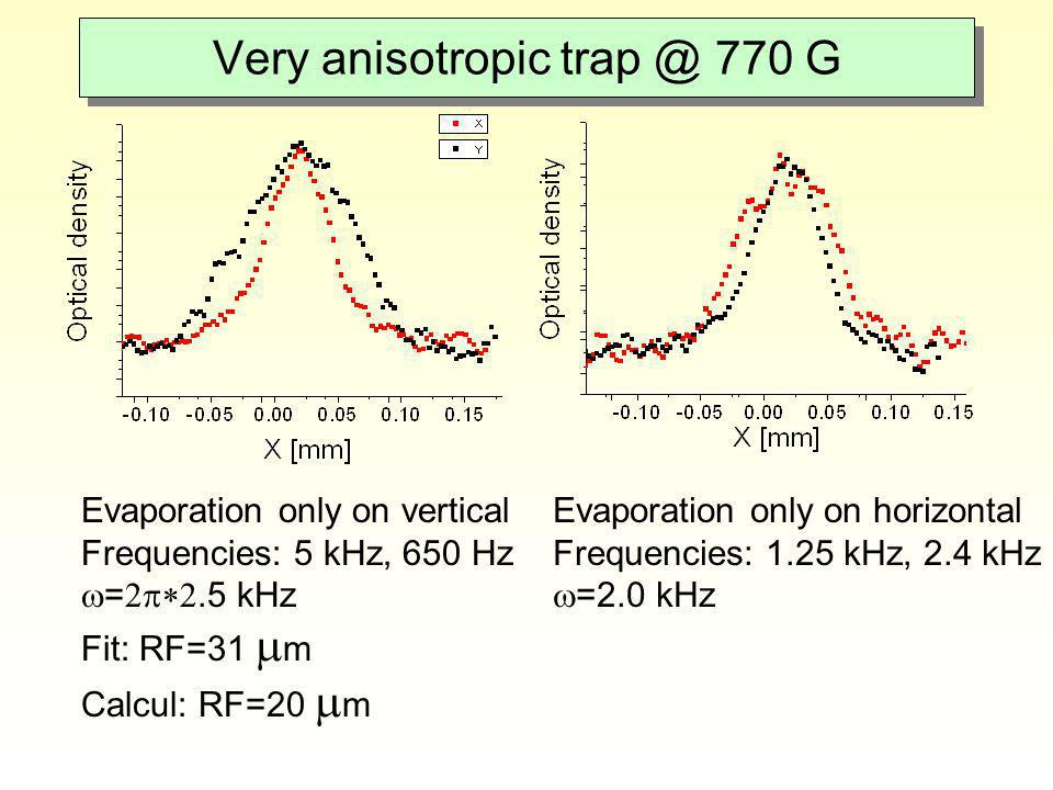 Very anisotropic trap @ 770 G