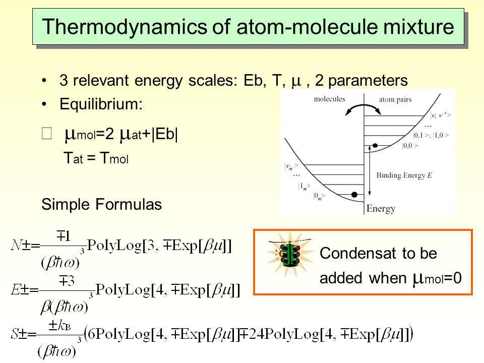 Thermodynamics of atom-molecule mixture