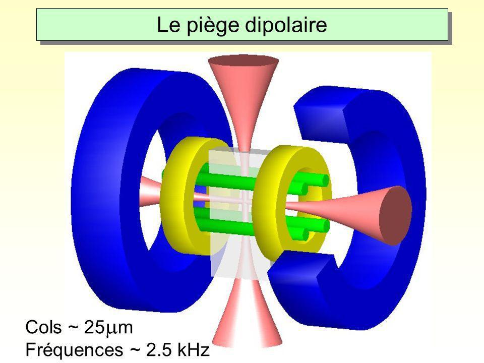 Le piège dipolaire Cols ~ 25mm Fréquences ~ 2.5 kHz