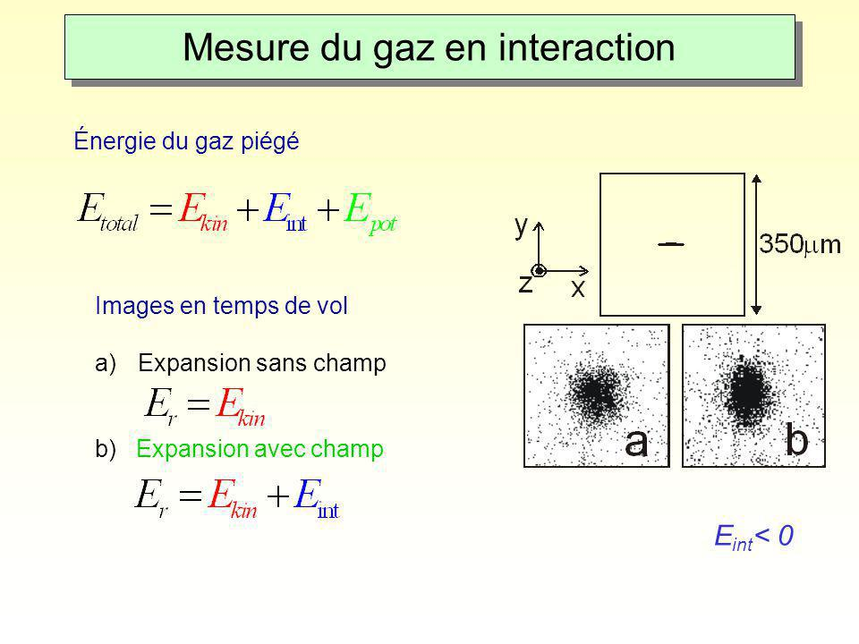 Mesure du gaz en interaction