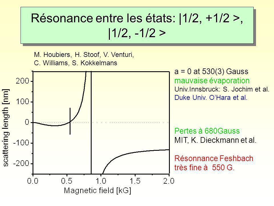 Résonance entre les états: |1/2, +1/2 >, |1/2, -1/2 >