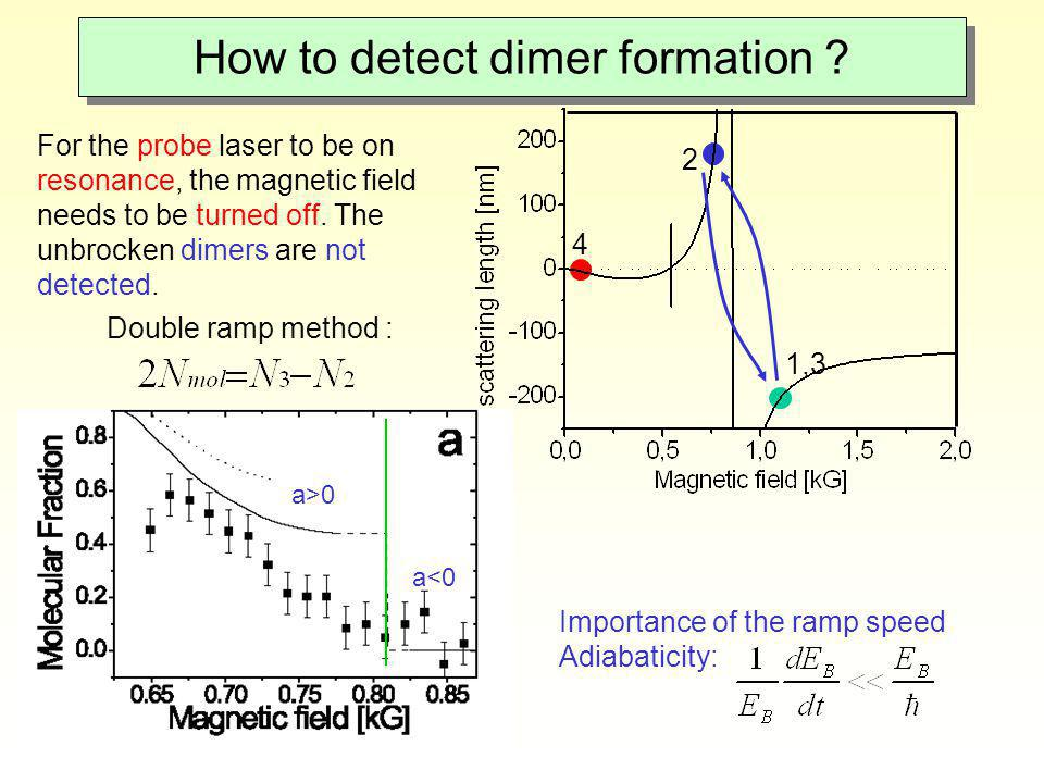 How to detect dimer formation