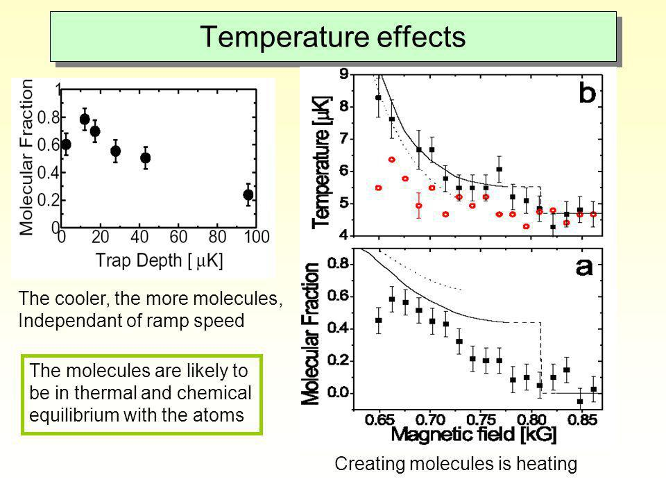 Temperature effects The cooler, the more molecules,