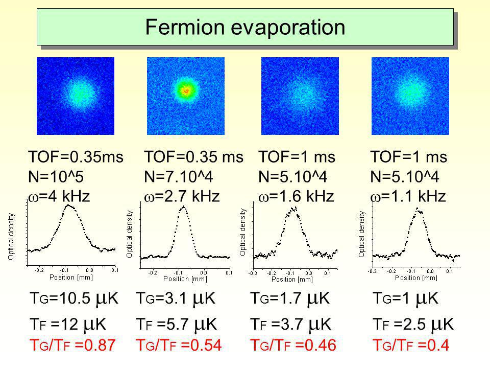 Fermion evaporation TOF=0.35ms N=10^5 w=4 kHz TOF=0.35 ms N=7.10^4