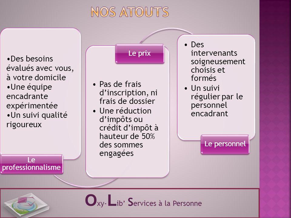 Oxy-Lib' Services à la Personne