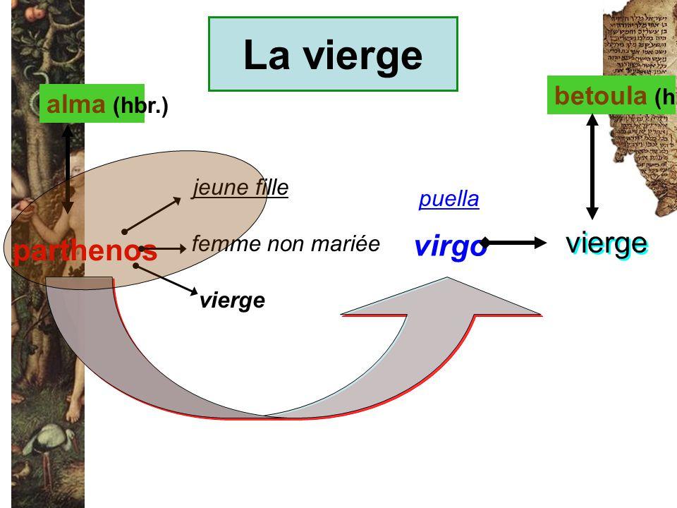 La vierge vierge virgo parthenos betoula (hbr.) alma (hbr.)