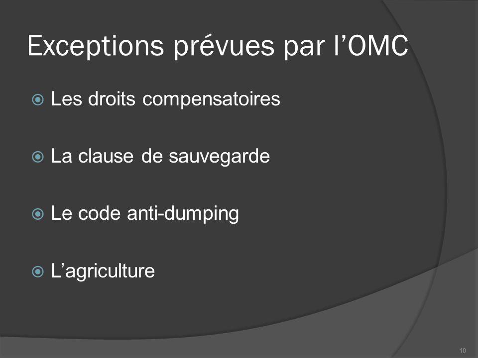 Exceptions prévues par l'OMC