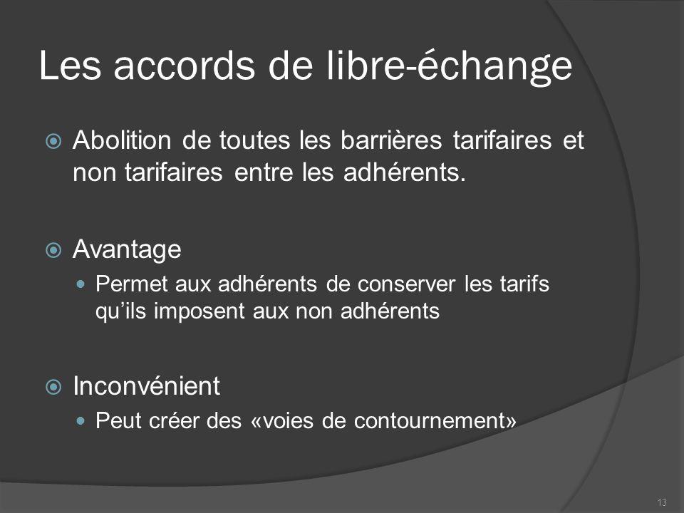 Les accords de libre-échange