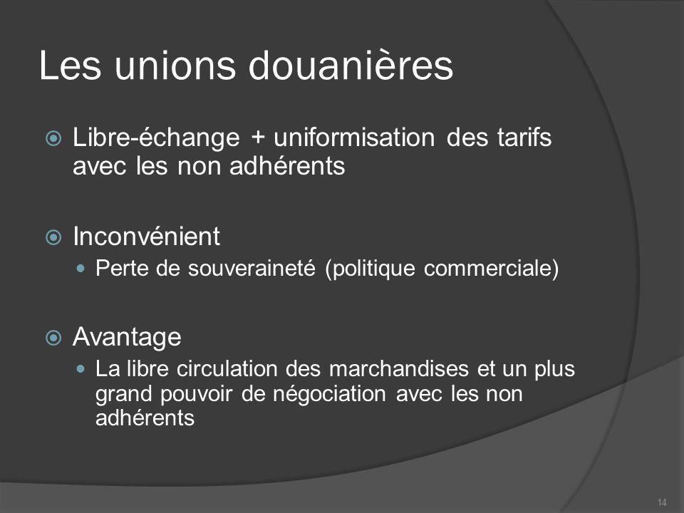 Les unions douanières Libre-échange + uniformisation des tarifs avec les non adhérents. Inconvénient.