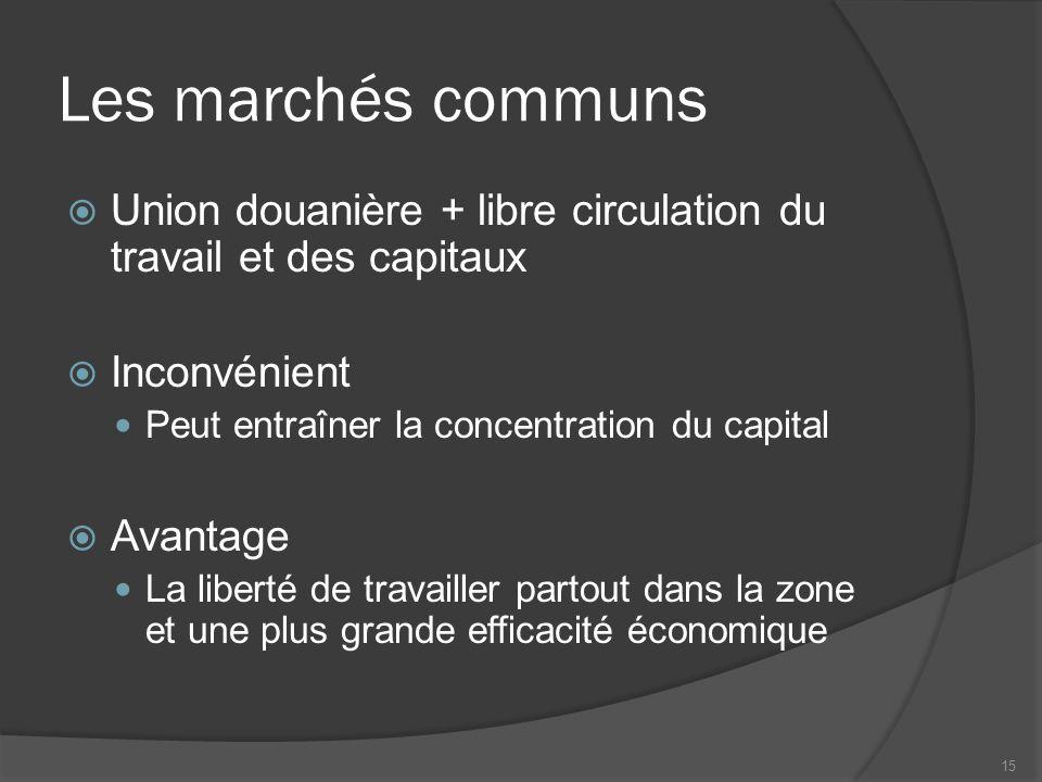 Les marchés communs Union douanière + libre circulation du travail et des capitaux. Inconvénient. Peut entraîner la concentration du capital.